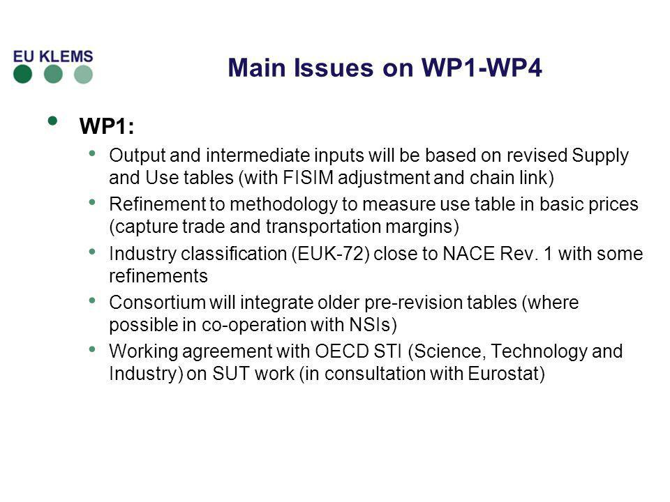 Main Issues on WP1-WP4 WP1: