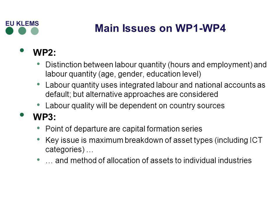 Main Issues on WP1-WP4 WP2: WP3: