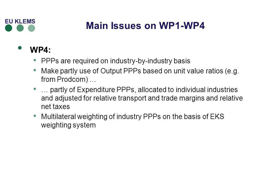 Main Issues on WP1-WP4 WP4: