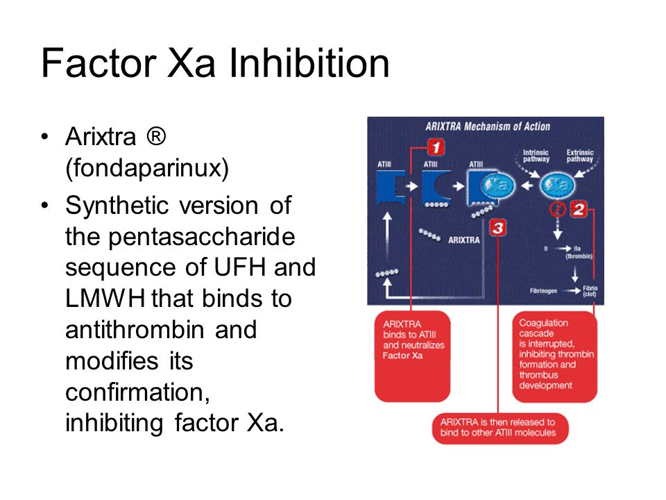 Factor Xa Inhibition Arixtra ® (fondaparinux)