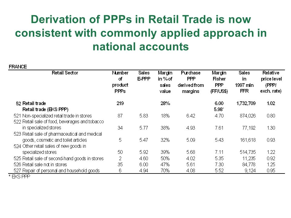 Derivation of PPPs in Retail Trade is now consistent with commonly applied approach in national accounts