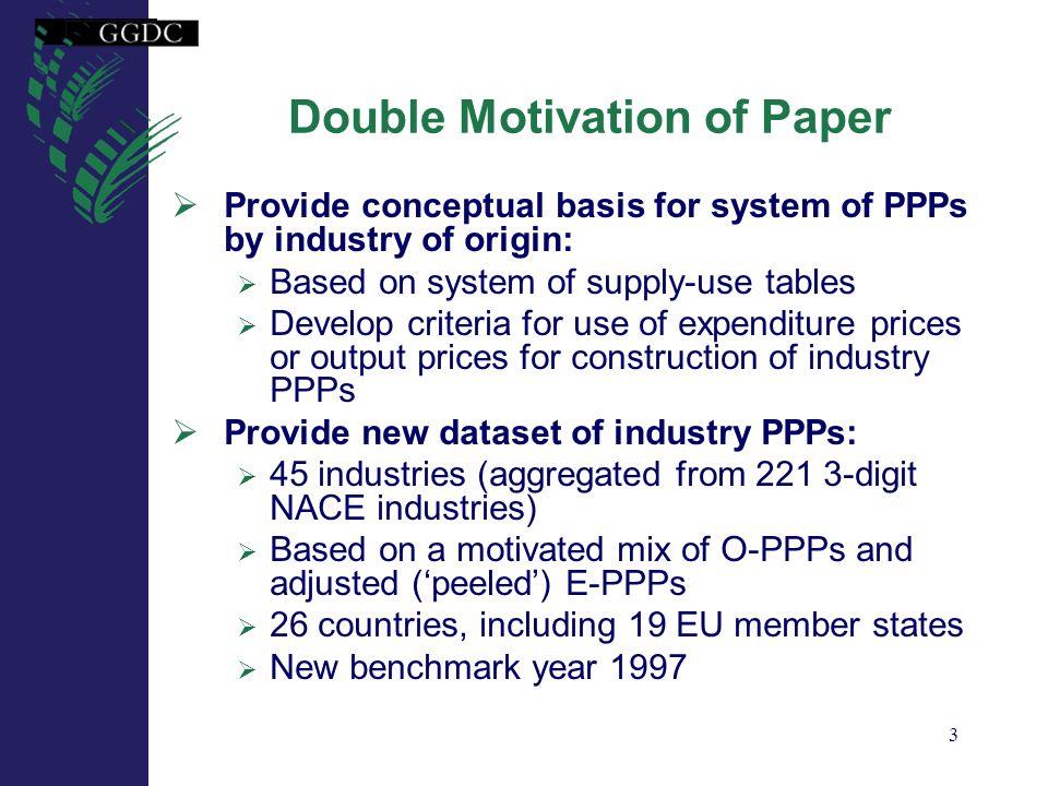 Double Motivation of Paper