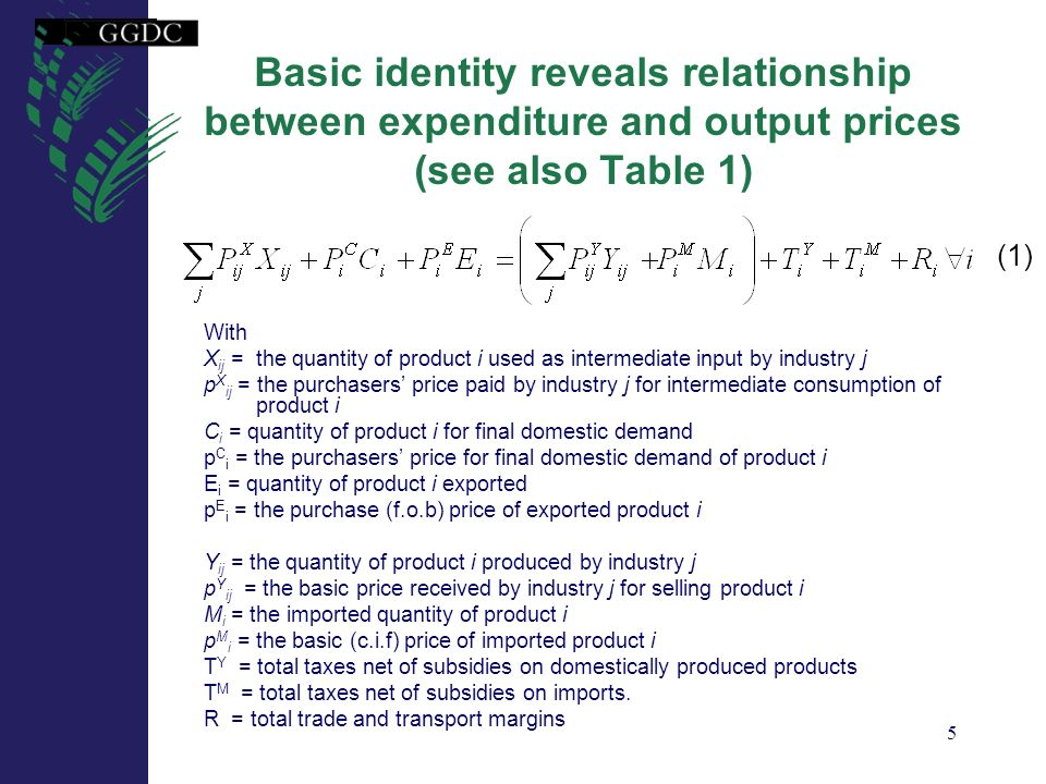 Basic identity reveals relationship between expenditure and output prices (see also Table 1)