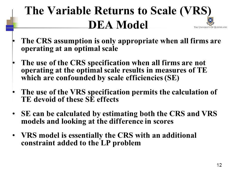 The Variable Returns to Scale (VRS) DEA Model
