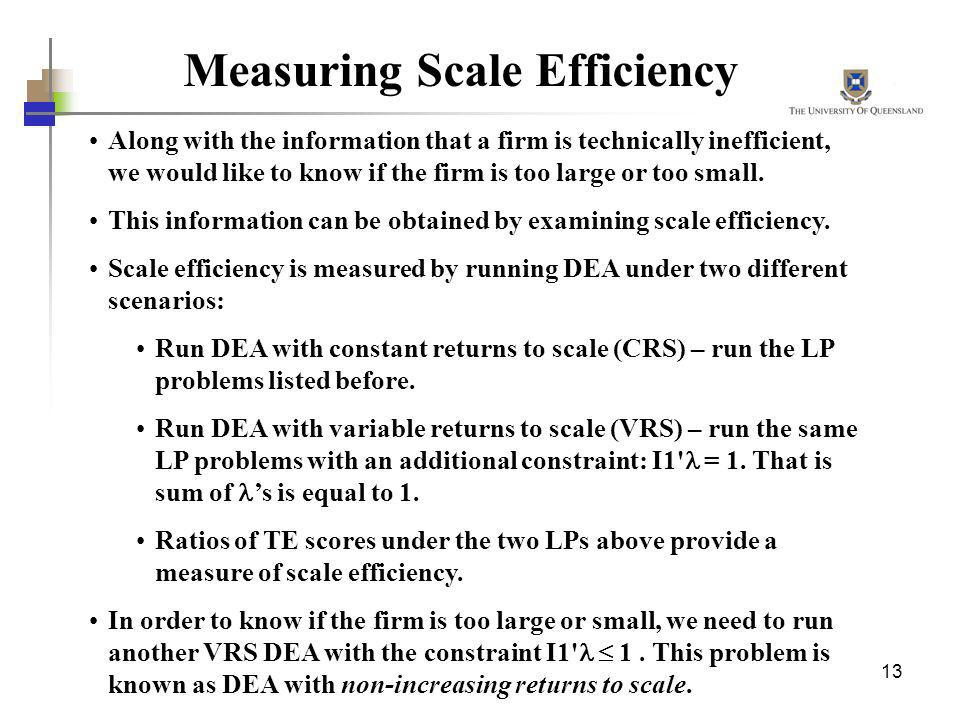 Measuring Scale Efficiency