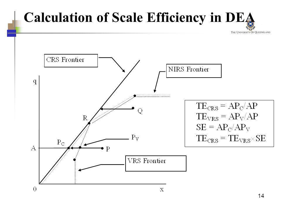 Calculation of Scale Efficiency in DEA