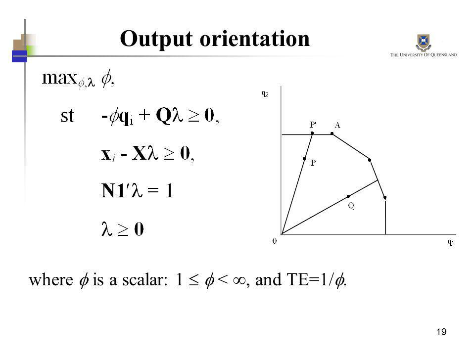 Output orientation where  is a scalar: 1   < , and TE=1/.