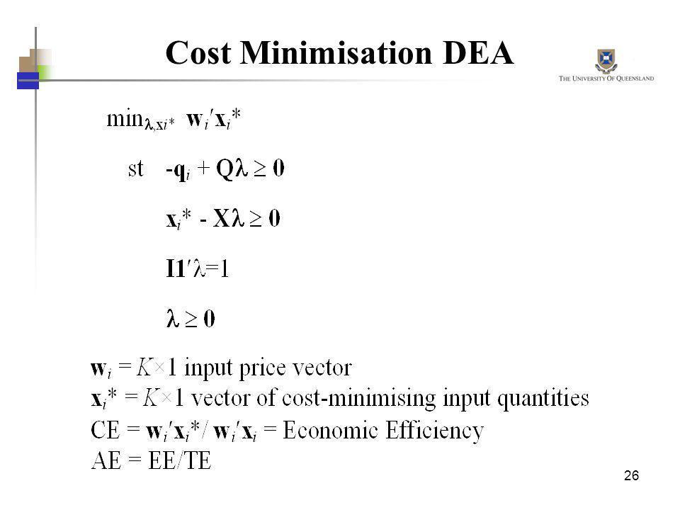 Cost Minimisation DEA Notation:
