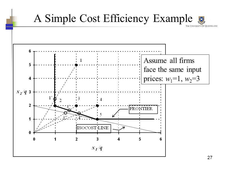A Simple Cost Efficiency Example