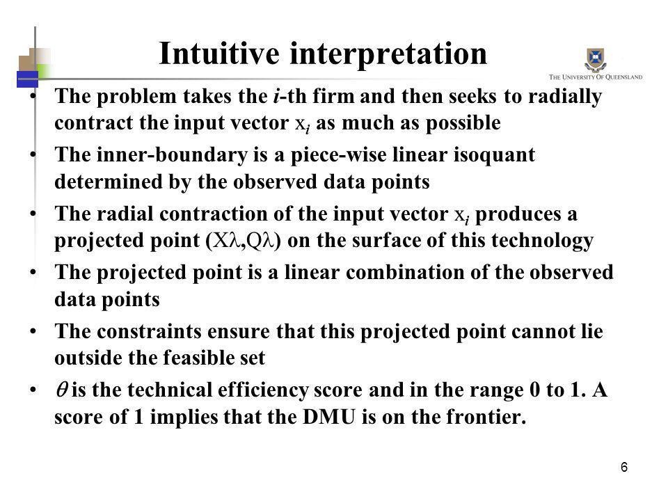 Intuitive interpretation