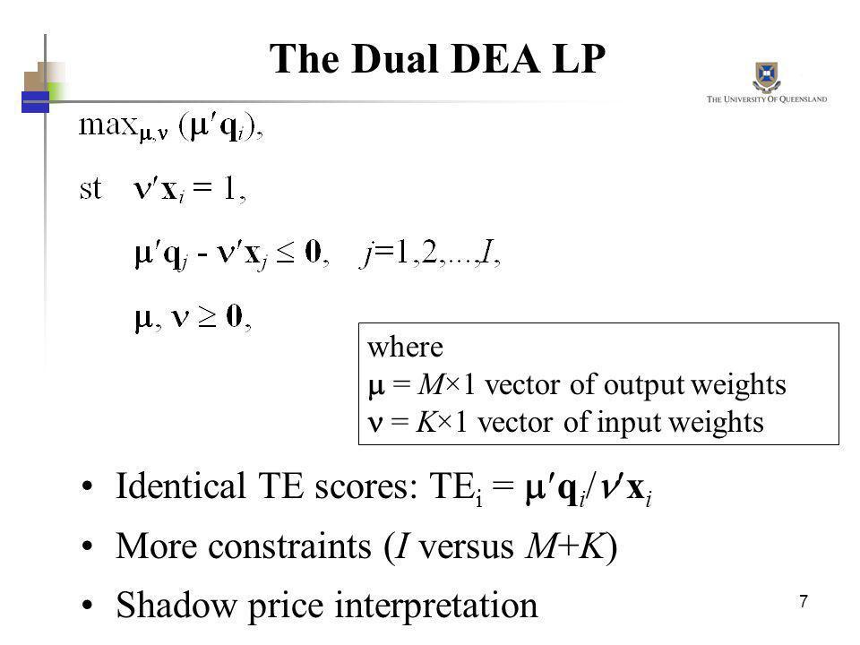 The Dual DEA LP Identical TE scores: TEi = qi/xi