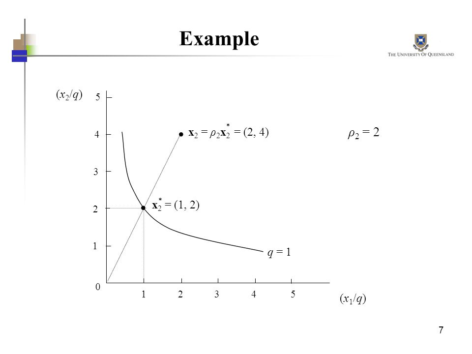 . . Example ρ2 = 2 (x2/q) * x2 = ρ2x2 = (2, 4) * x2 = (1, 2) q = 1