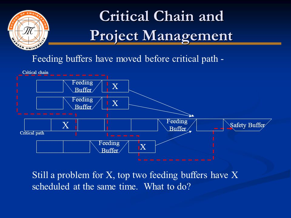 critical chain project management a report From implementing critical chain project management (ccpm) and concerto   is in its minimalism - minimal data, minimal updates and minimal reports.