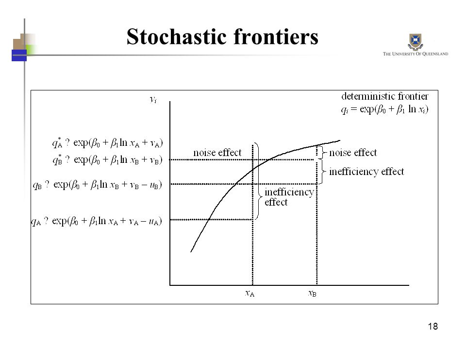 Stochastic frontiers Fare et al 1994, OECD and MPI (regional concept)