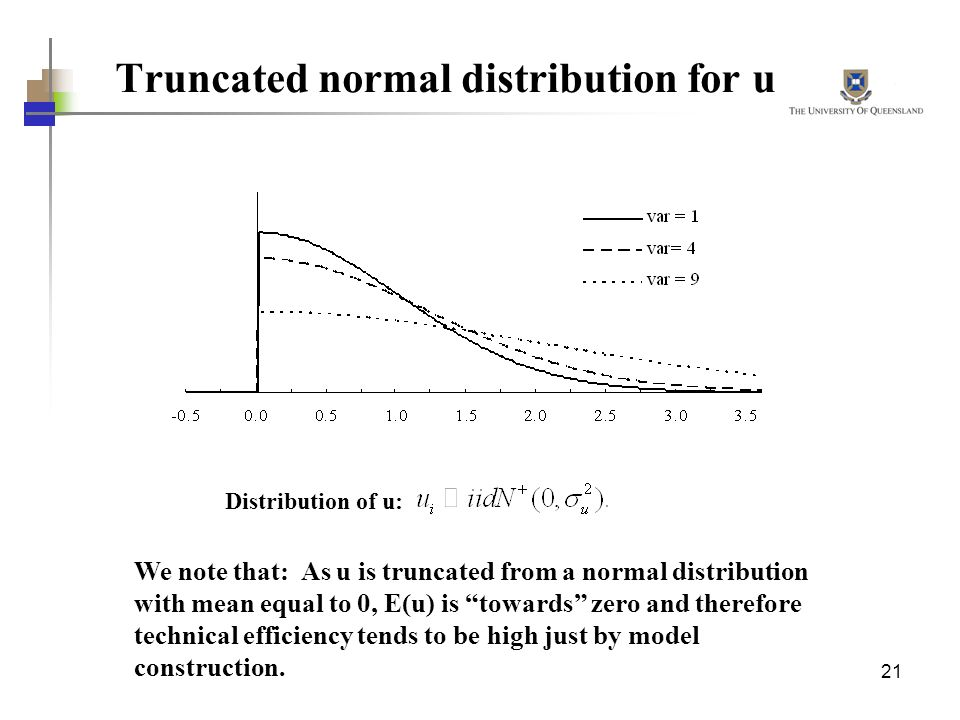 Truncated normal distribution for u