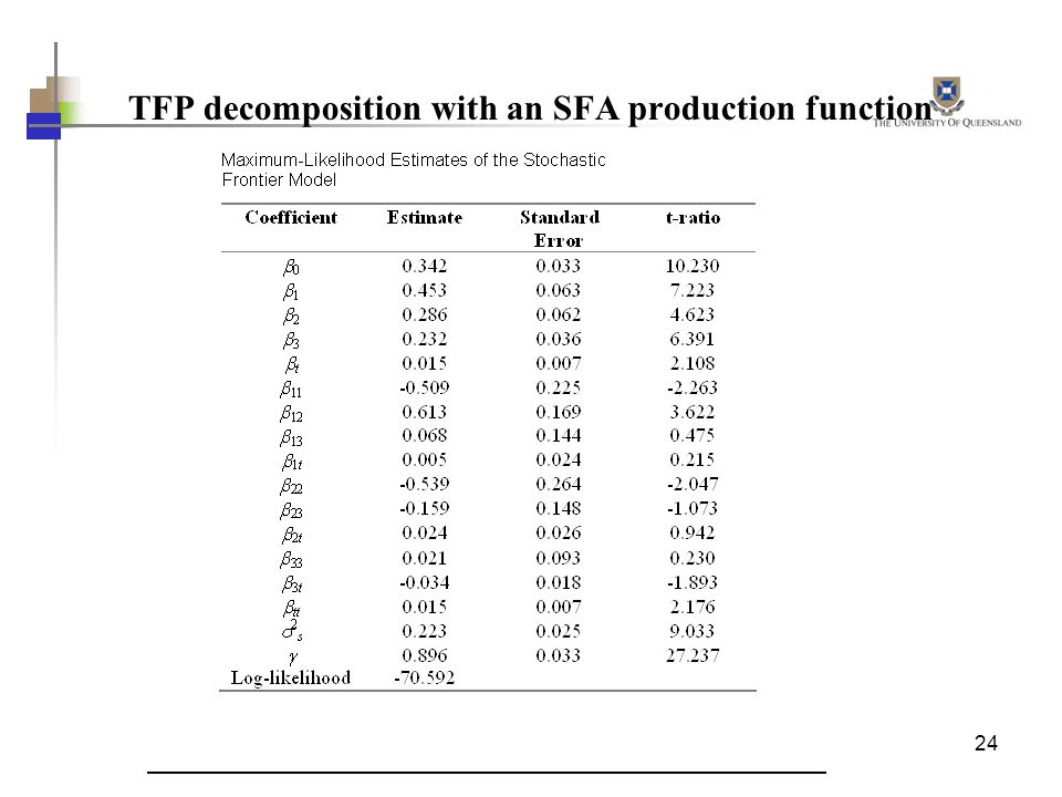 TFP decomposition with an SFA production function