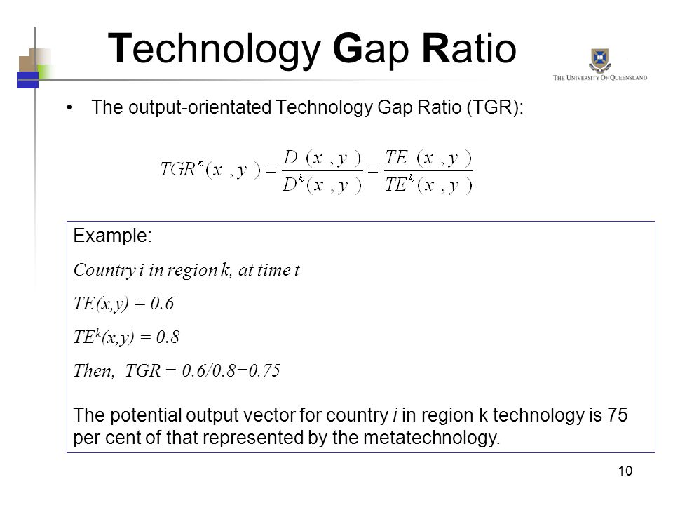 Technology Gap Ratio The output-orientated Technology Gap Ratio (TGR):