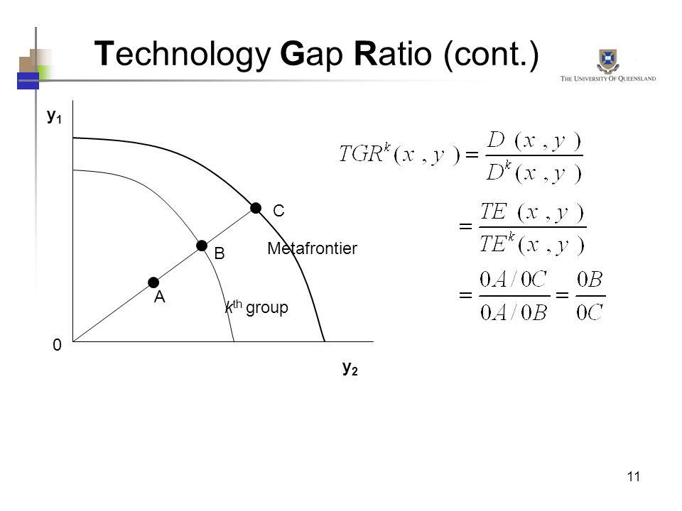 Technology Gap Ratio (cont.)