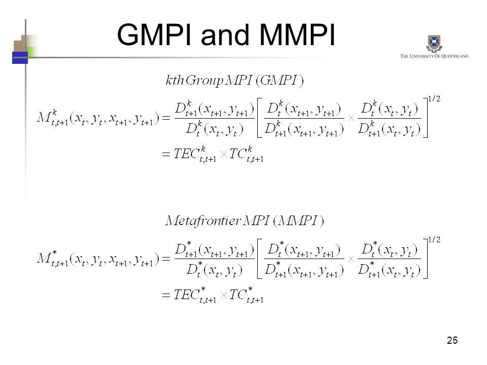 GMPI and MMPI