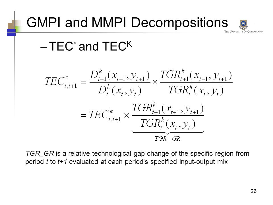 GMPI and MMPI Decompositions