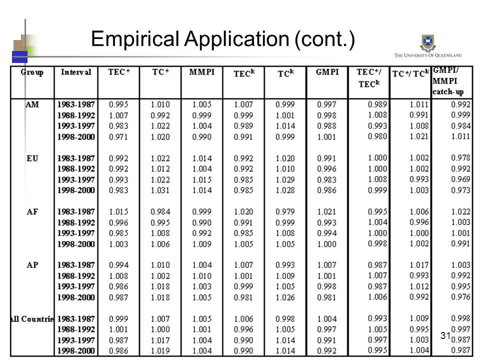 Empirical Application (cont.)