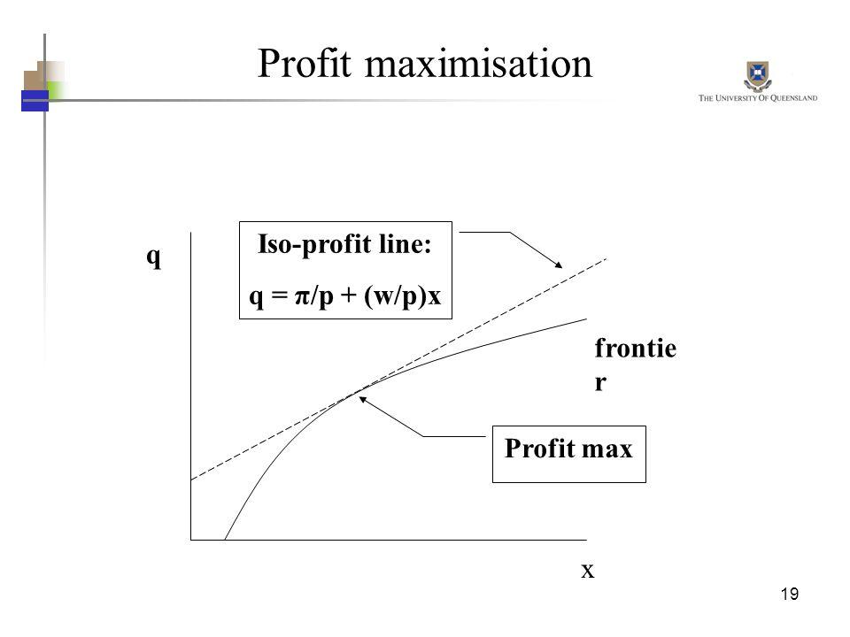 Profit maximisation Iso-profit line: q q = π/p + (w/p)x frontier