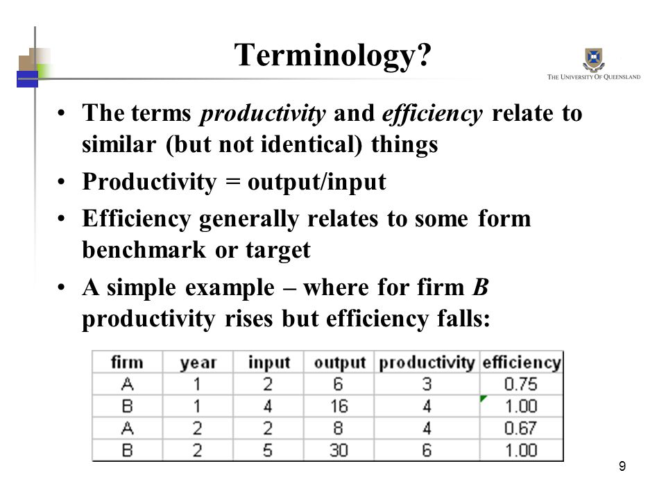 Terminology The terms productivity and efficiency relate to similar (but not identical) things. Productivity = output/input.