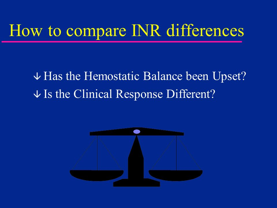 How to compare INR differences