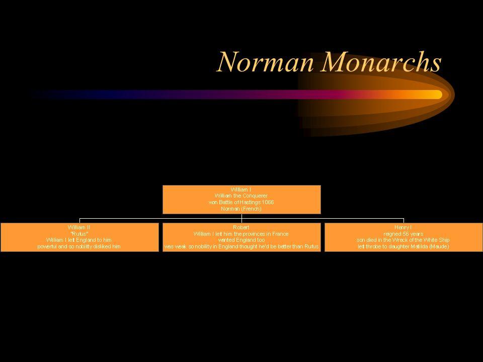 Norman Monarchs