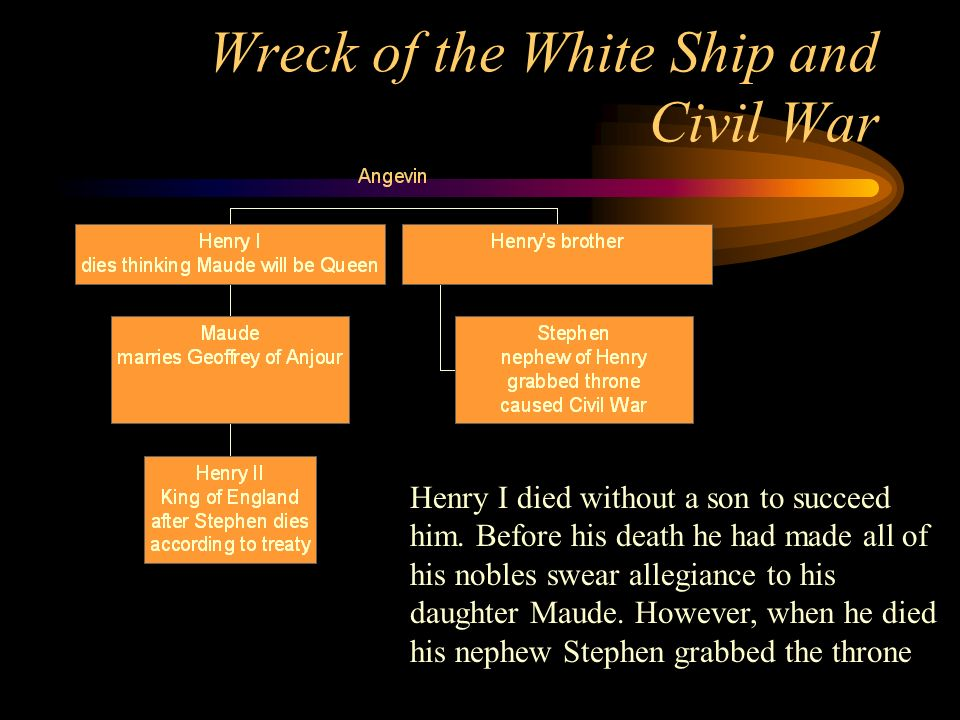 Wreck of the White Ship and Civil War