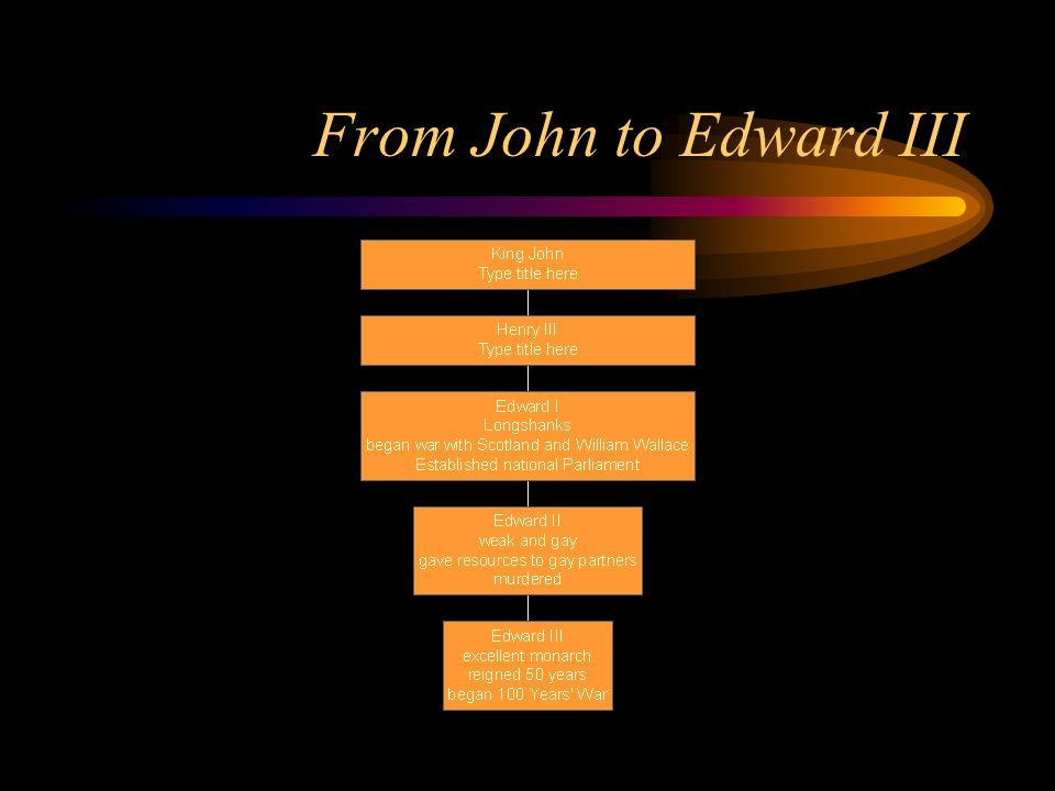 From John to Edward III
