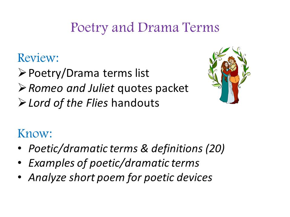 Poetry and Drama Terms Review: Know: Poetry/Drama terms list