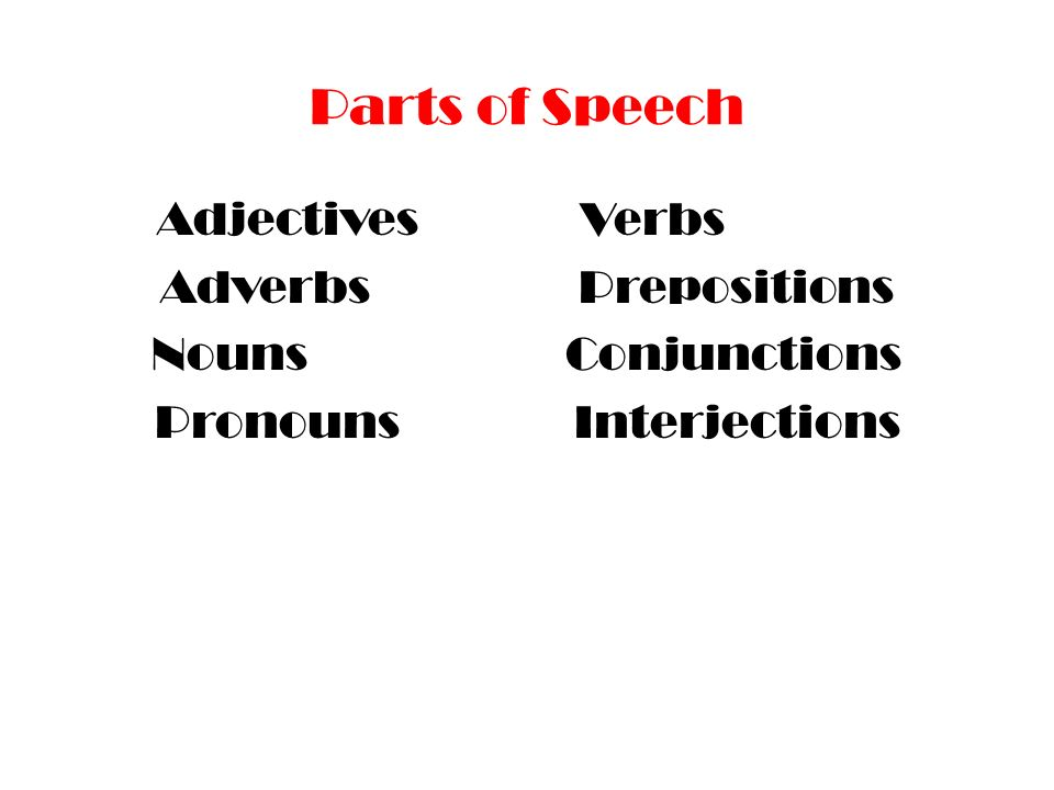 Parts of Speech Adjectives Verbs Adverbs Prepositions Nouns Conjunctions Pronouns Interjections