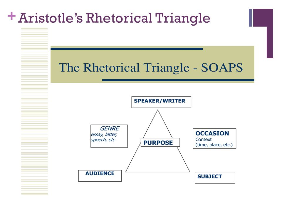 rhetorical analysis of winterson s art vs Key words: oranges are not the only fruit, the bible, jeanette winterson,  the  bible in this case, serves as an episteme or a pretext it itself is an allegory,  in  the introduction of the book, winterson asks the rhetorical question whether it is  an  kristeva proposes a model consisting of two axes for the analysis of texts - a.