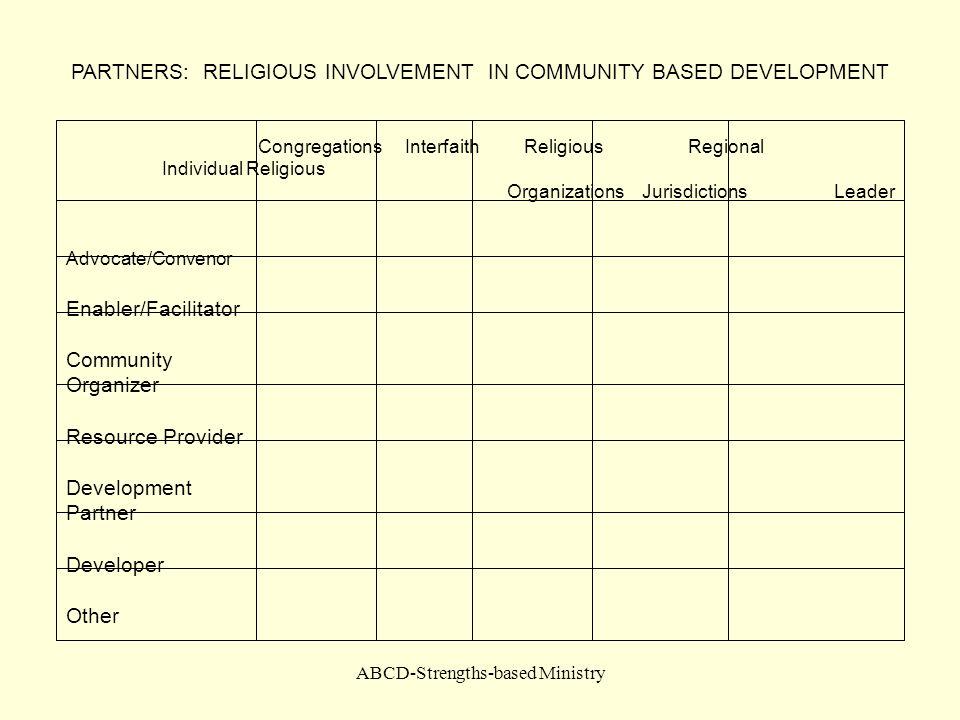 PARTNERS: RELIGIOUS INVOLVEMENT IN COMMUNITY BASED DEVELOPMENT