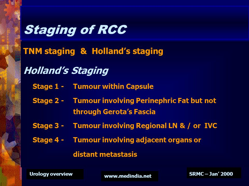 Staging of RCC Holland's Staging TNM staging & Holland's staging