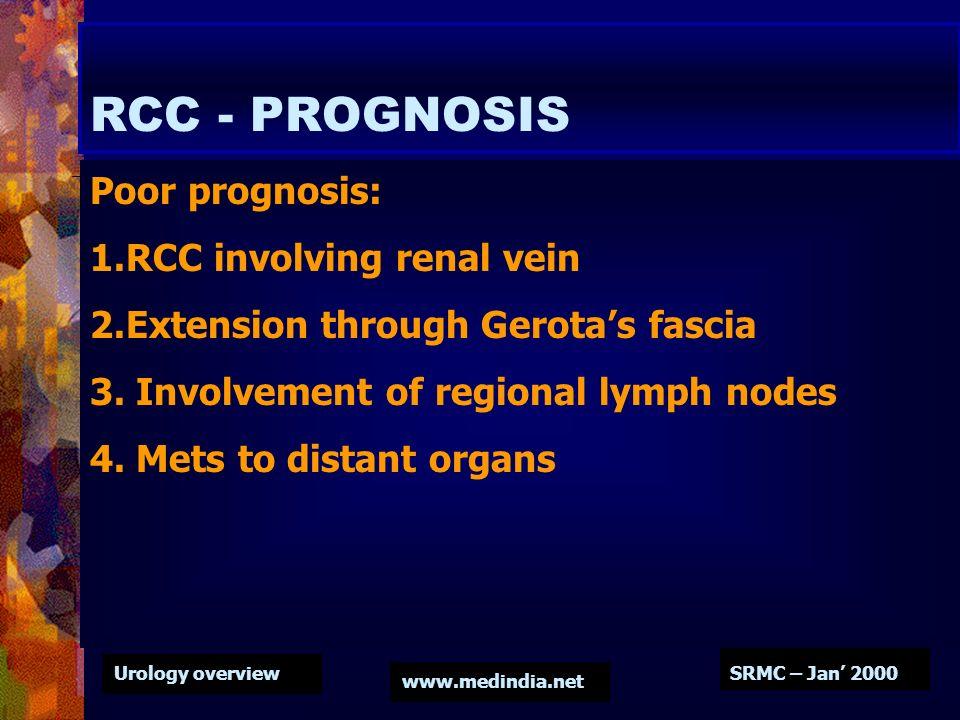 RCC - PROGNOSIS Poor prognosis: 1.RCC involving renal vein