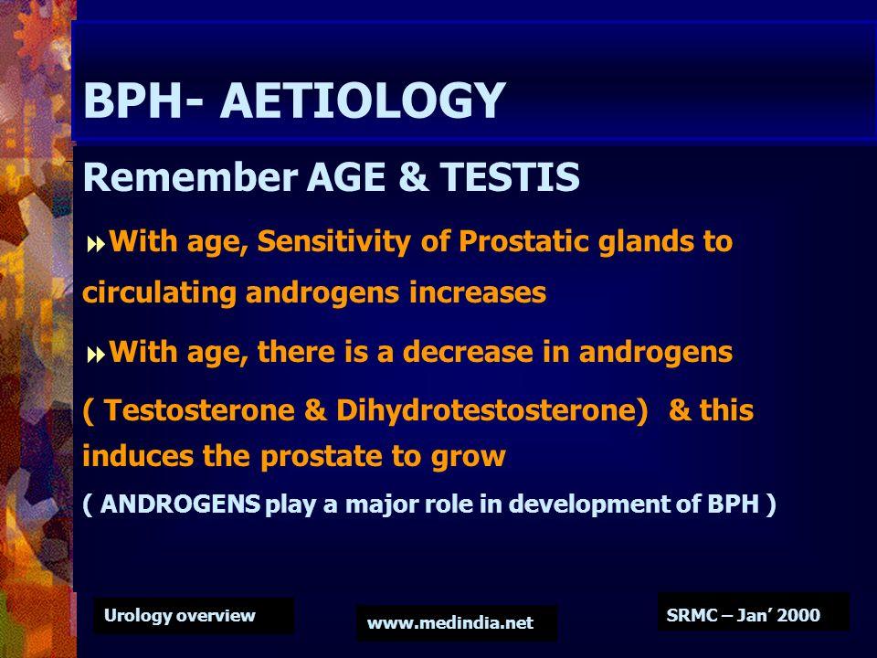 BPH- AETIOLOGY Remember AGE & TESTIS