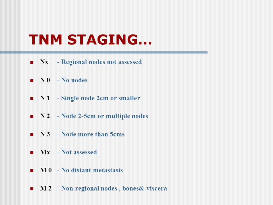 TNM STAGING… Nx - Regional nodes not assessed N 0 - No nodes