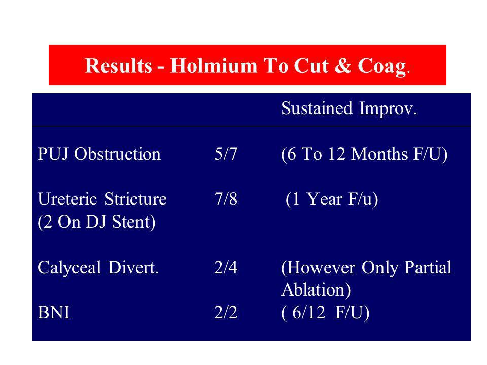 Results - Holmium To Cut & Coag.