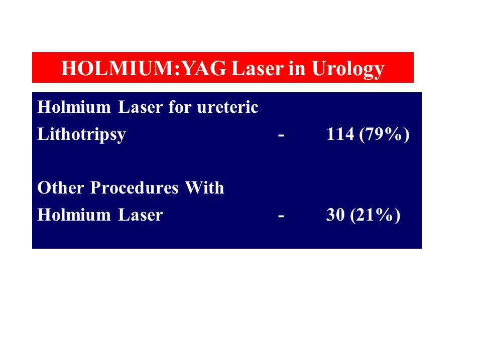 HOLMIUM:YAG Laser in Urology
