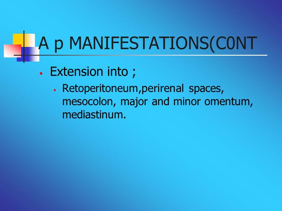 A p MANIFESTATIONS(C0NT