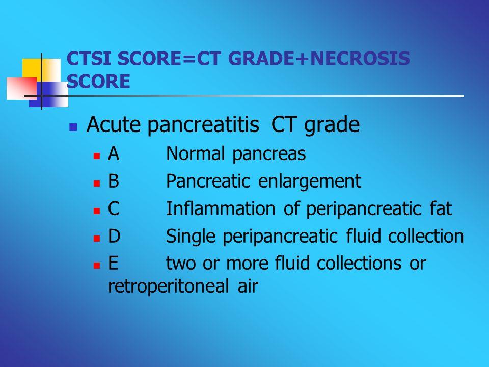 CTSI SCORE=CT GRADE+NECROSIS SCORE
