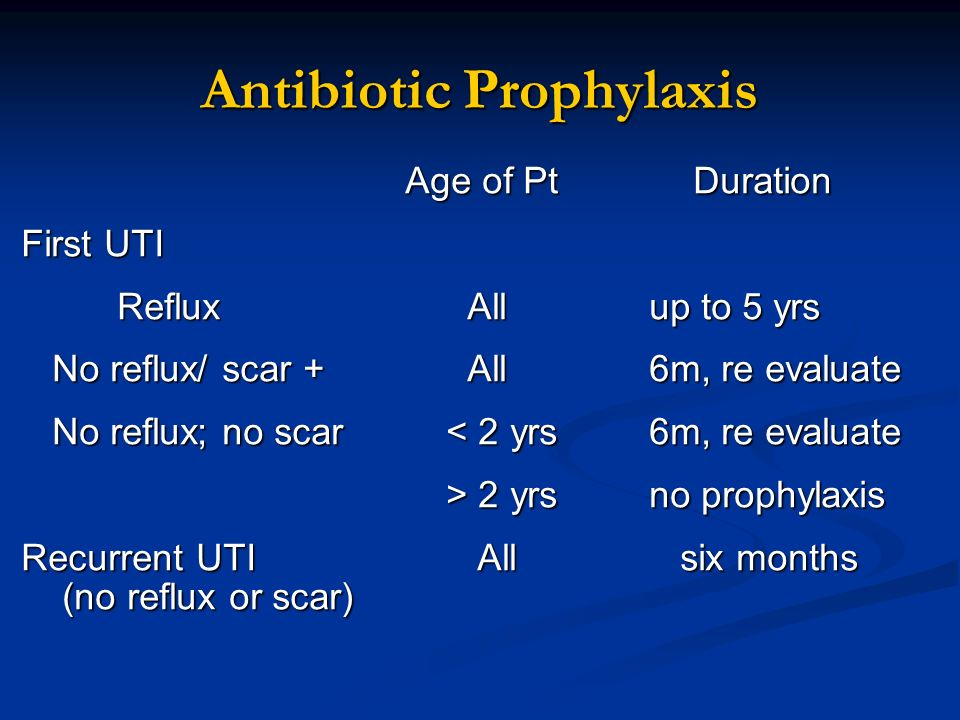 Antibiotic Prophylaxis