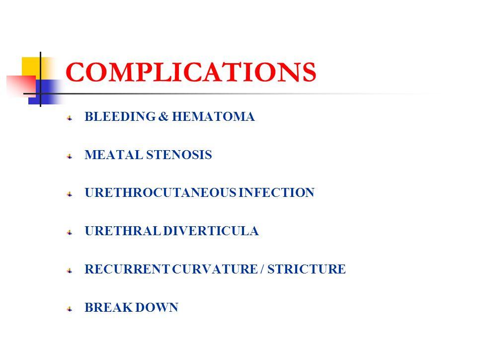 COMPLICATIONS BLEEDING & HEMATOMA MEATAL STENOSIS