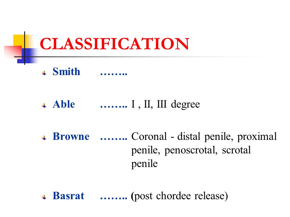 CLASSIFICATION Smith …….. Able …….. I , II, III degree