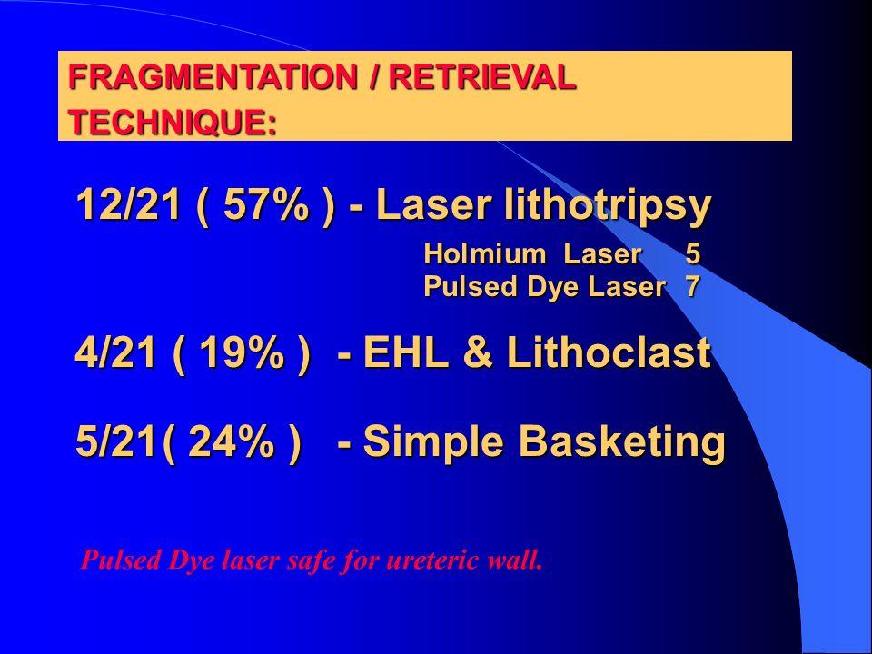 12/21 ( 57% ) - Laser lithotripsy Holmium Laser 5