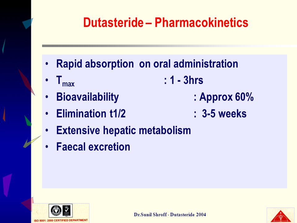 Dutasteride – Pharmacokinetics