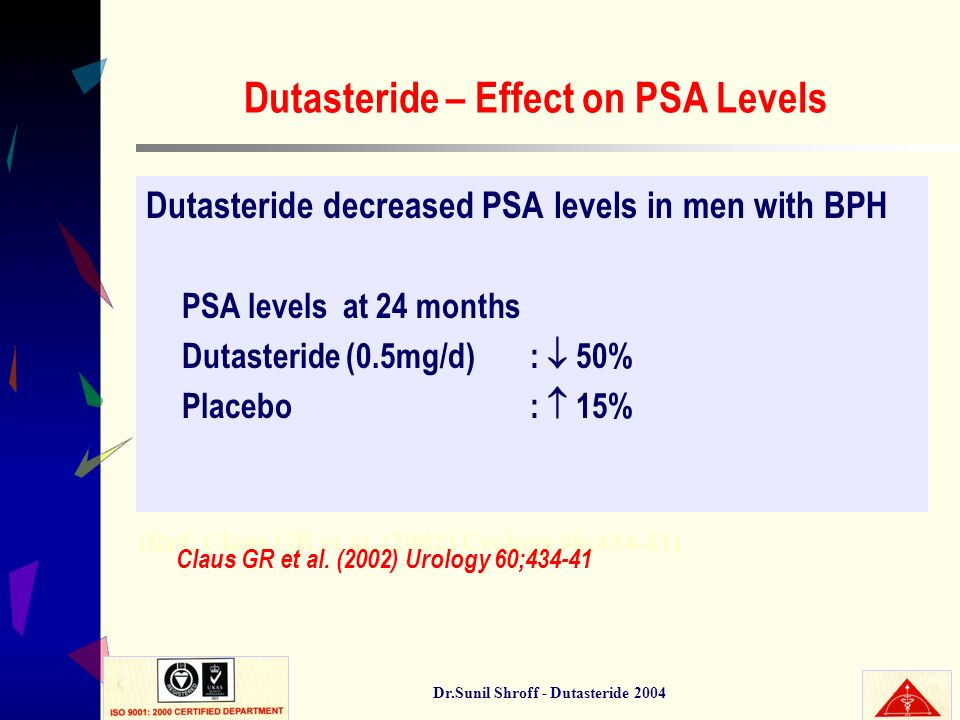 Dutasteride – Effect on PSA Levels