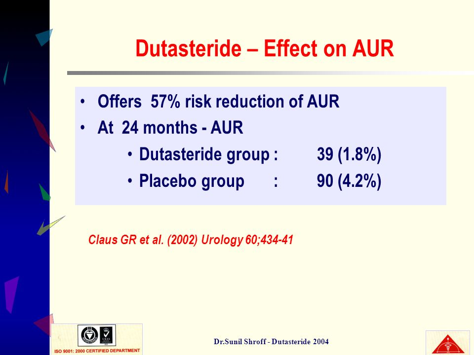 Dutasteride – Effect on AUR